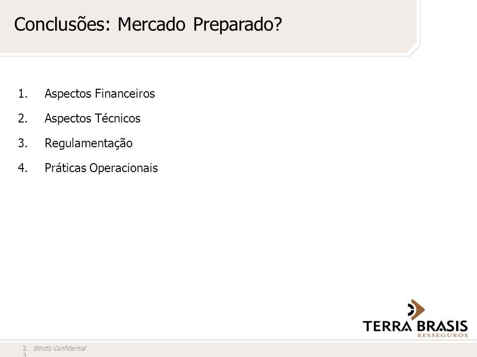 Strictly Confidential Conclusões: Mercado Preparado? 23 1.Aspectos Financeiros 2.Aspectos Técnicos 3.Regulamentação 4.Práticas Operacionais