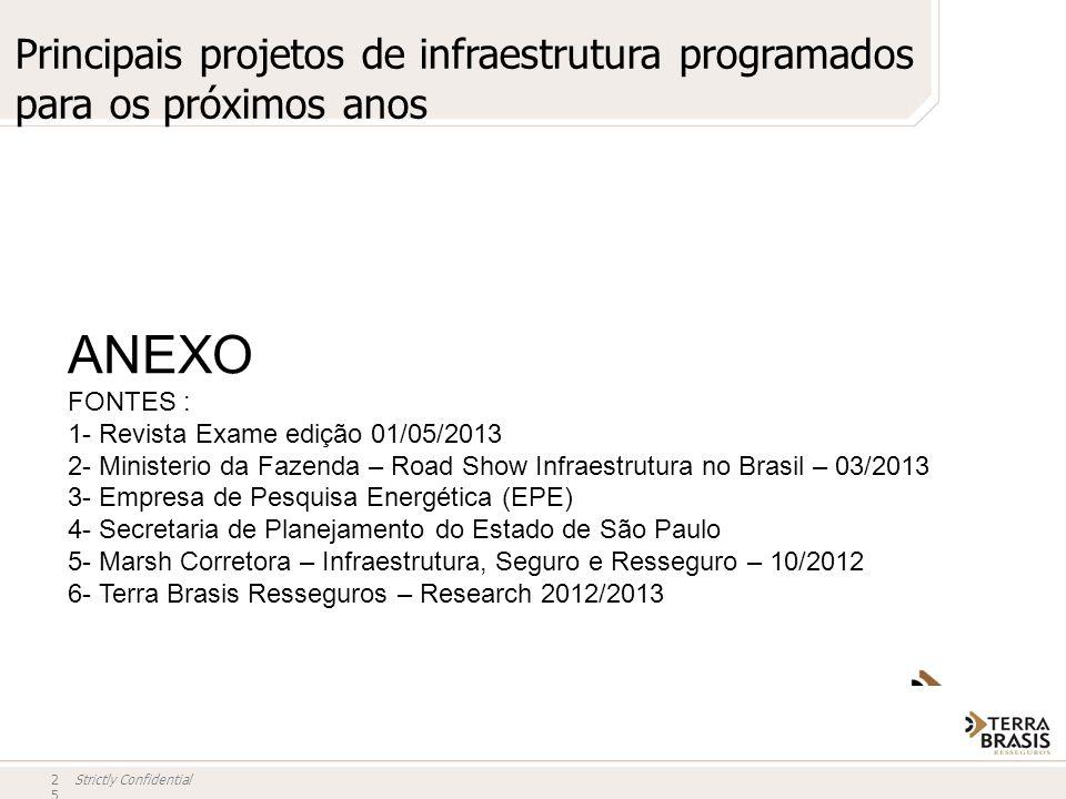 Strictly Confidential Principais projetos de infraestrutura programados para os próximos anos 25 ANEXO FONTES : 1- Revista Exame edição 01/05/2013 2-