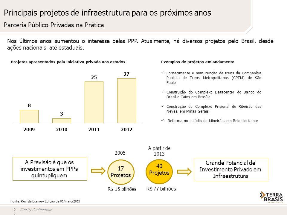 Strictly Confidential Principais projetos de infraestrutura para os próximos anos Nos últimos anos aumentou o interesse pelas PPP. Atualmente, há dive