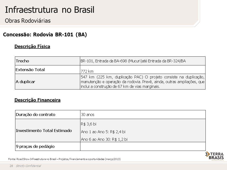 Strictly Confidential28 Infraestrutura no Brasil Concessão: Rodovia BR-101 (BA) Descrição Física Descrição Financeira Obras Rodoviárias Fonte: Road Sh