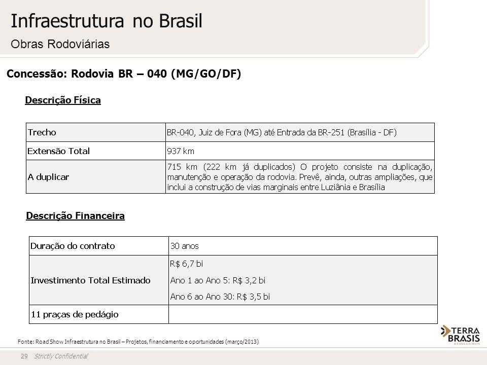Strictly Confidential29 Concessão: Rodovia BR – 040 (MG/GO/DF) Descrição Física Descrição Financeira Infraestrutura no Brasil Obras Rodoviárias Fonte: