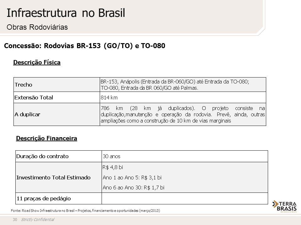 Strictly Confidential30 Concessão: Rodovias BR-153 (GO/TO) e TO-080 Descrição Física Descrição Financeira Infraestrutura no Brasil Obras Rodoviárias F