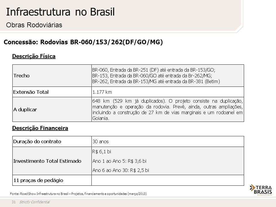 Strictly Confidential31 Concessão: Rodovias BR-060/153/262(DF/GO/MG) Descrição Financeira Infraestrutura no Brasil Obras Rodoviárias Fonte: Road Show