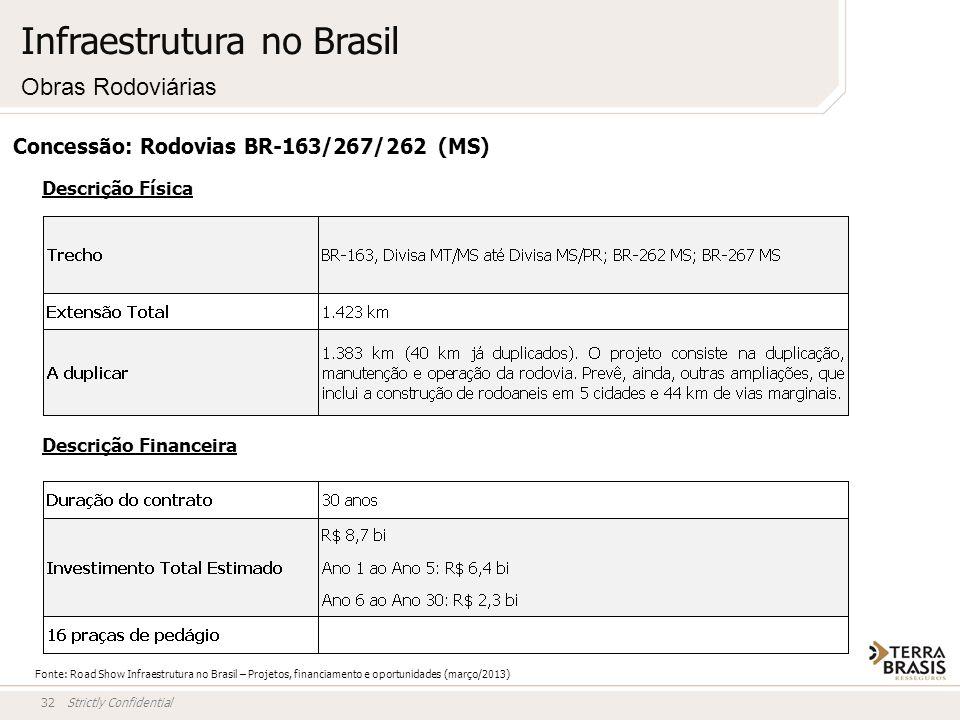 Strictly Confidential32 Concessão: Rodovias BR-163/267/262 (MS) Infraestrutura no Brasil Obras Rodoviárias Descrição Financeira Descrição Física Fonte