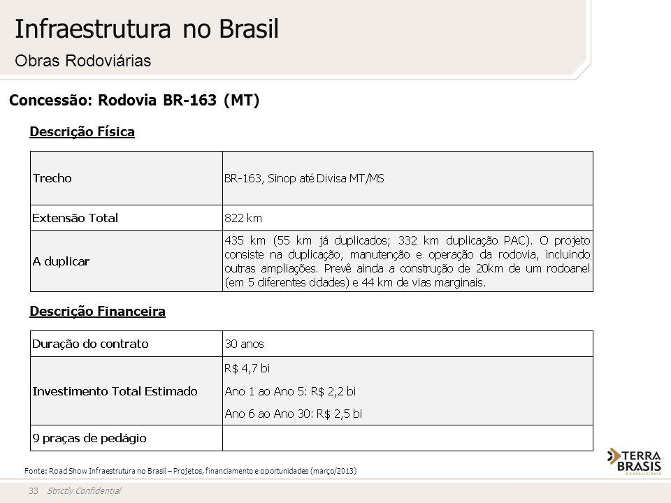 Strictly Confidential33 Concessão: Rodovia BR-163 (MT) Infraestrutura no Brasil Obras Rodoviárias Descrição Física Descrição Financeira Fonte: Road Sh