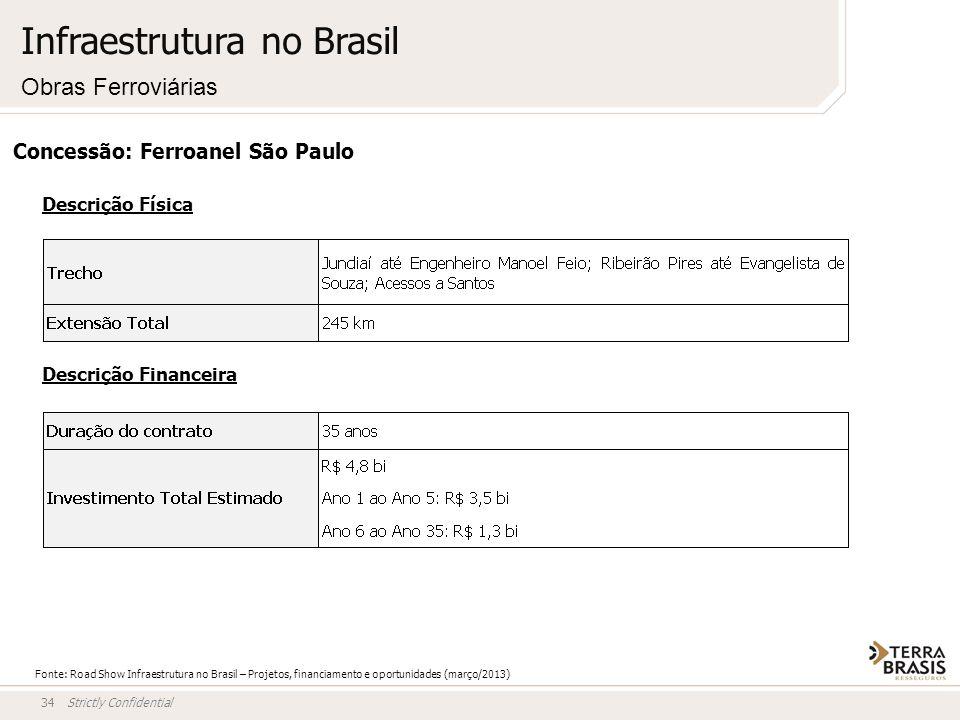 Strictly Confidential34 Concessão: Ferroanel São Paulo Descrição Física Descrição Financeira Infraestrutura no Brasil Obras Ferroviárias Fonte: Road S