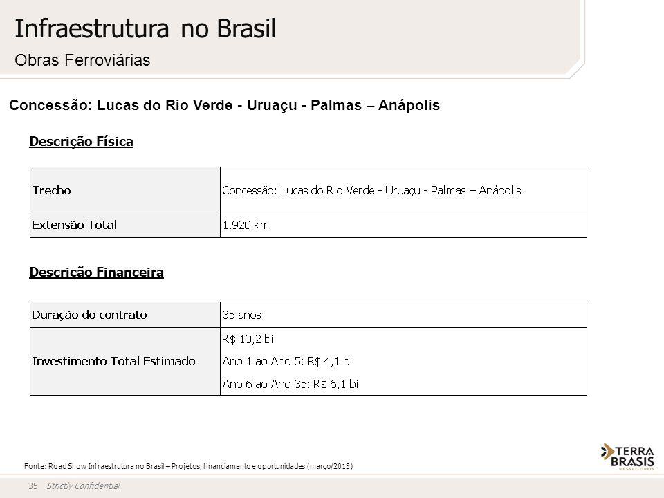 Strictly Confidential35 Concessão: Lucas do Rio Verde - Uruaçu - Palmas – Anápolis Descrição Física Descrição Financeira Infraestrutura no Brasil Obra