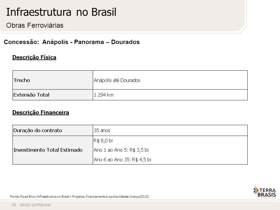 Strictly Confidential36 Concessão: Anápolis - Panorama – Dourados Descrição Física Descrição Financeira Infraestrutura no Brasil Obras Ferroviárias Fo