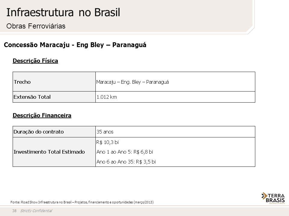 Strictly Confidential38 Concessão Maracaju - Eng Bley – Paranaguá Descrição Física Descrição Financeira Infraestrutura no Brasil Obras Ferroviárias Fo