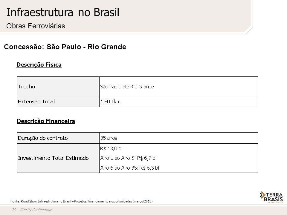 Strictly Confidential39 Concessão: São Paulo - Rio Grande Descrição Física Descrição Financeira Infraestrutura no Brasil Obras Ferroviárias Fonte: Roa