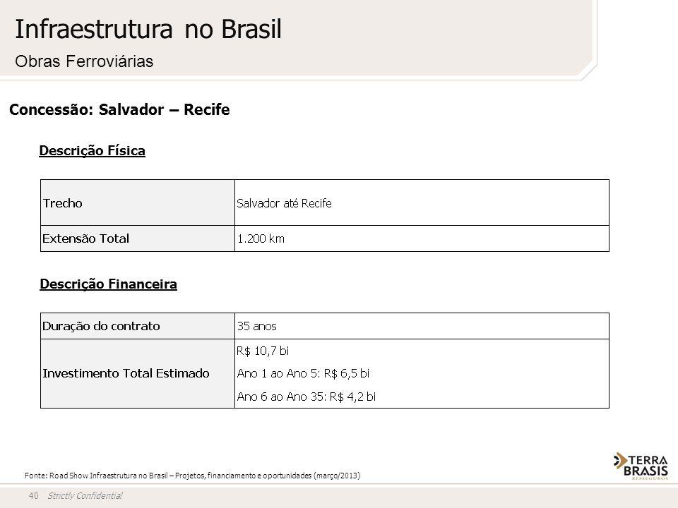Strictly Confidential40 Concessão: Salvador – Recife Descrição Física Descrição Financeira Infraestrutura no Brasil Obras Ferroviárias Fonte: Road Sho