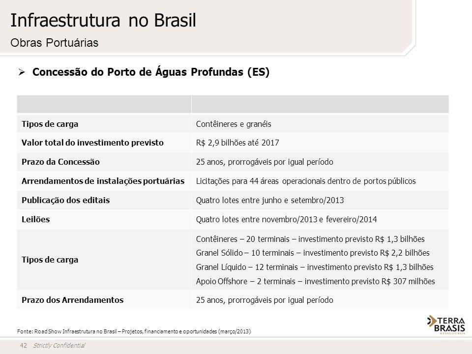 Strictly Confidential42 Concessão do Porto de Águas Profundas (ES) Tipos de cargaContêineres e granéis Valor total do investimento previstoR$ 2,9 bilh