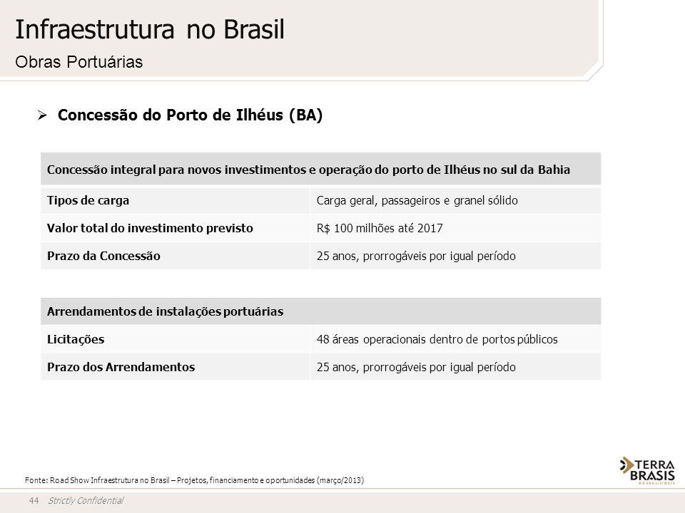 Strictly Confidential44 Concessão do Porto de Ilhéus (BA) Concessão integral para novos investimentos e operação do porto de Ilhéus no sul da Bahia Ti