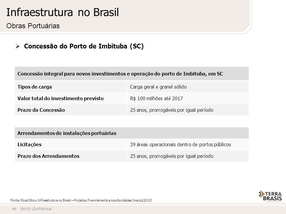 Strictly Confidential46 Concessão do Porto de Imbituba (SC) Concessão integral para novos investimentos e operação do porto de Imbituba, em SC Tipos d