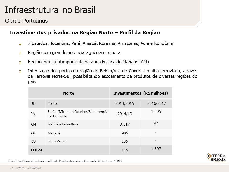 Strictly Confidential47 Investimentos privados na Região Norte – Perfil da Região 7 Estados: Tocantins, Pará, Amapá, Roraima, Amazonas, Acre e Rondôni