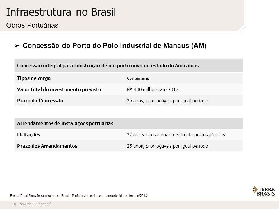 Strictly Confidential48 Concessão do Porto do Polo Industrial de Manaus (AM) Concessão integral para construção de um porto novo no estado do Amazonas