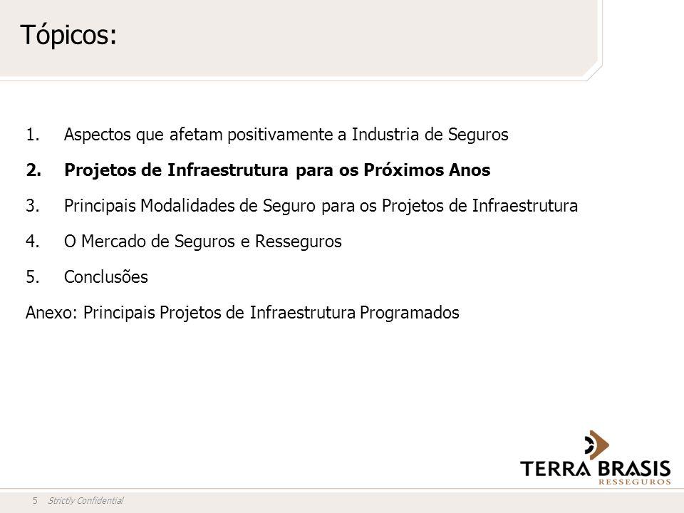 Strictly Confidential Tópicos: 5 1.Aspectos que afetam positivamente a Industria de Seguros 2.Projetos de Infraestrutura para os Próximos Anos 3.Princ