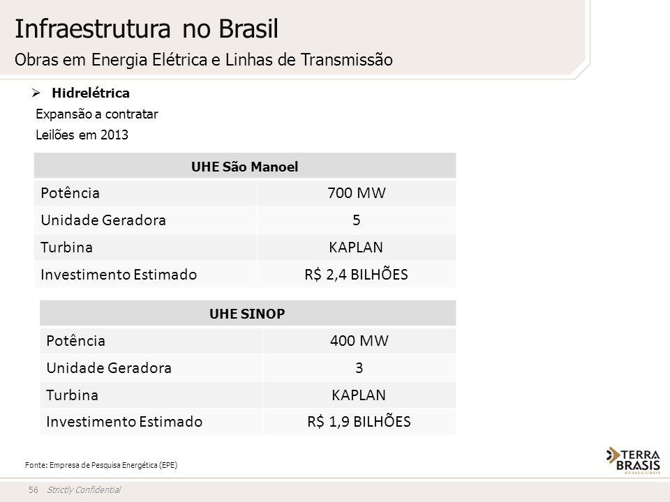 Strictly Confidential56 Fonte: Empresa de Pesquisa Energética (EPE) Expansão a contratar Leilões em 2013 UHE São Manoel Potência700 MW Unidade Gerador