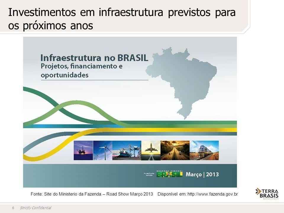 Strictly Confidential6 Investimentos em infraestrutura previstos para os próximos anos Fonte: Site do Ministerio da Fazenda – Road Show Março 2013Disp