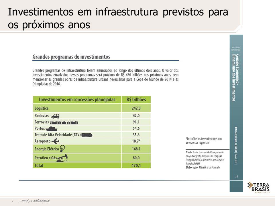 Strictly Confidential7 Investimentos em infraestrutura previstos para os próximos anos