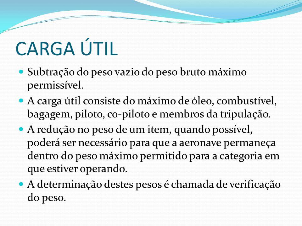 CARGA ÚTIL Subtração do peso vazio do peso bruto máximo permissível.