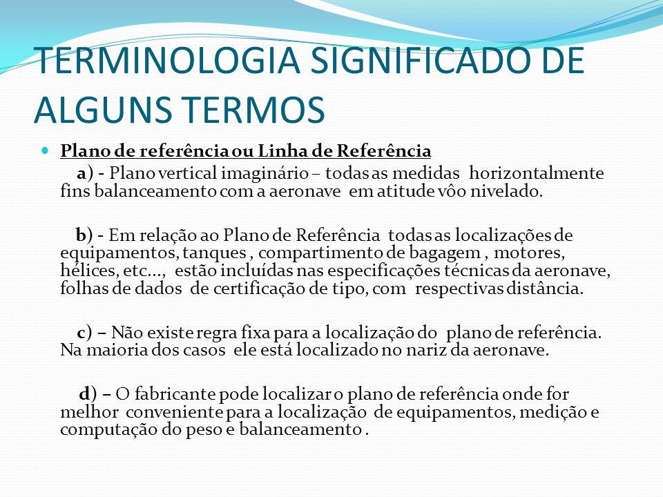 BRAÇO É a distância horizontal entre um equipamento e o plano de referência.