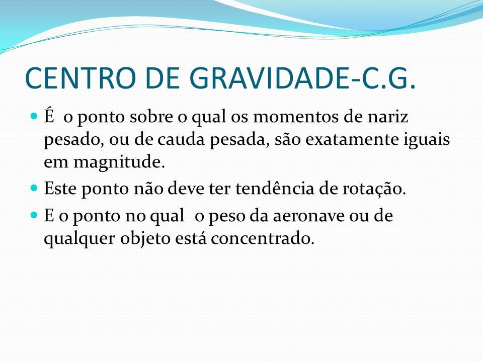 CENTRO DE GRAVIDADE-C.G.
