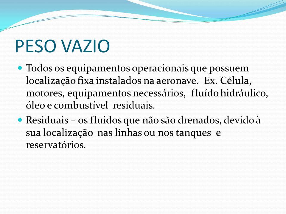PESO VAZIO Todos os equipamentos operacionais que possuem localização fixa instalados na aeronave.
