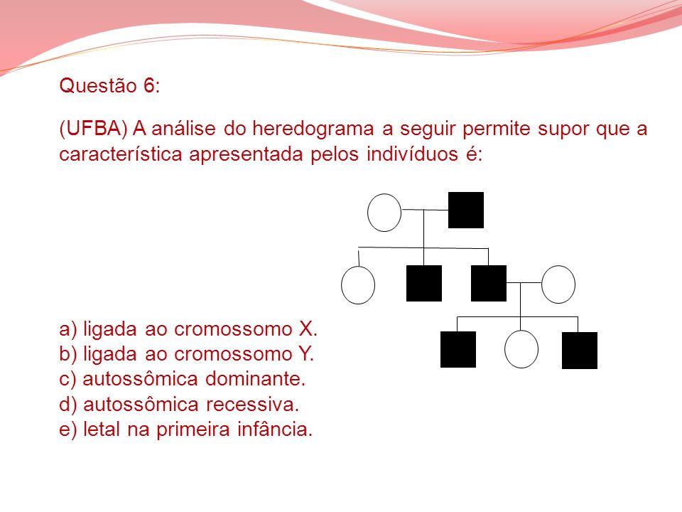 Questão 6: (UFBA) A análise do heredograma a seguir permite supor que a característica apresentada pelos indivíduos é: a) ligada ao cromossomo X. b) l