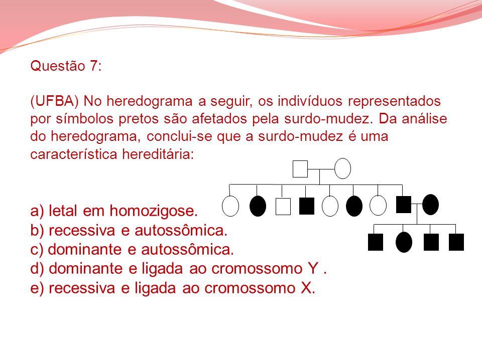 Questão 7: (UFBA) No heredograma a seguir, os indivíduos representados por símbolos pretos são afetados pela surdo-mudez. Da análise do heredograma, c