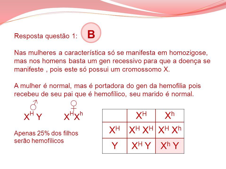 Resposta questão 1: B Nas mulheres a característica só se manifesta em homozigose, mas nos homens basta um gen recessivo para que a doença se manifest