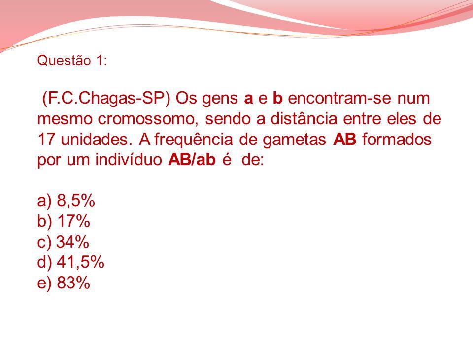 Questão 1: (F.C.Chagas-SP) Os gens a e b encontram-se num mesmo cromossomo, sendo a distância entre eles de 17 unidades. A frequência de gametas AB fo