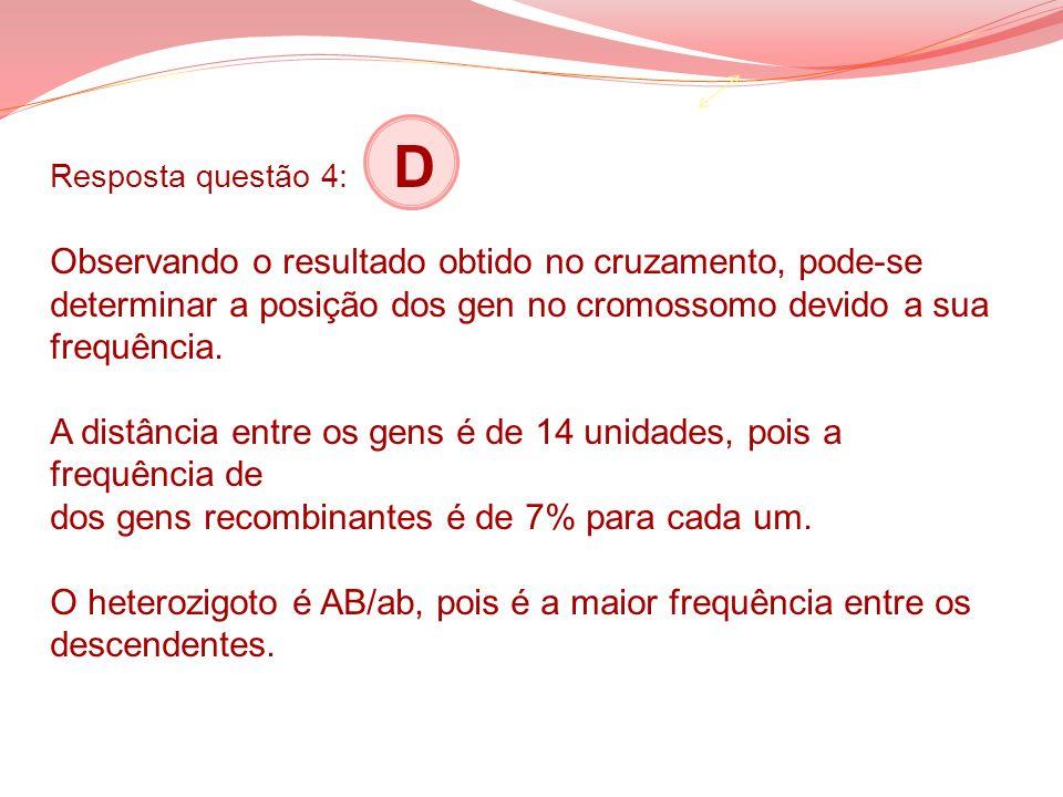 Resposta questão 4: D Observando o resultado obtido no cruzamento, pode-se determinar a posição dos gen no cromossomo devido a sua frequência. A distâ