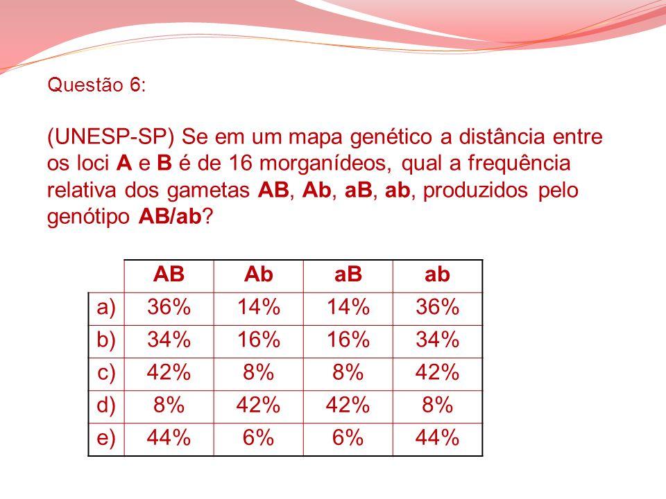 Questão 6: (UNESP-SP) Se em um mapa genético a distância entre os loci A e B é de 16 morganídeos, qual a frequência relativa dos gametas AB, Ab, aB, a