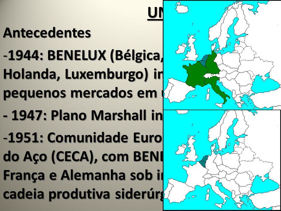 UNIÃO EUROPEIA Antecedentes -1944: BENELUX (Bélgica, Países Baixos – Holanda, Luxemburgo) integrando pequenos mercados em união aduaneira. - 1947: Pla