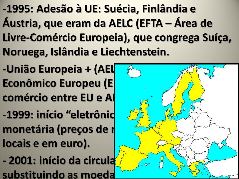 -1995: Adesão à UE: Suécia, Finlândia e Áustria, que eram da AELC (EFTA – Área de Livre-Comércio Europeia), que congrega Suíça, Noruega, Islândia e Liechtenstein.
