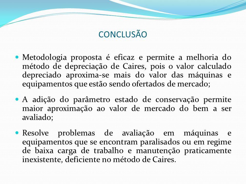 CONCLUSÃO Metodologia proposta é eficaz e permite a melhoria do método de depreciação de Caires, pois o valor calculado depreciado aproxima-se mais do