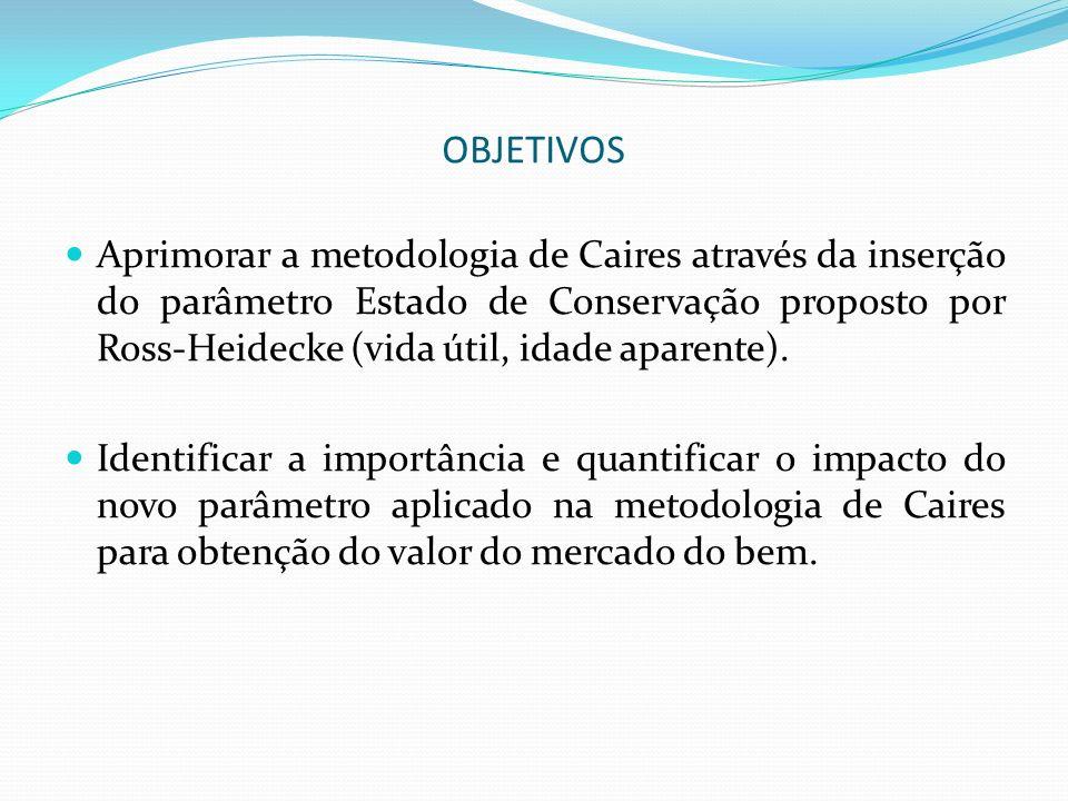 OBJETIVOS Aprimorar a metodologia de Caires através da inserção do parâmetro Estado de Conservação proposto por Ross-Heidecke (vida útil, idade aparente).