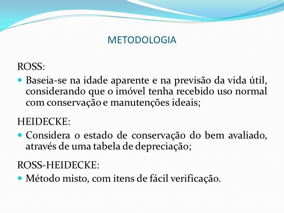 METODOLOGIA ROSS: Baseia-se na idade aparente e na previsão da vida útil, considerando que o imóvel tenha recebido uso normal com conservação e manutenções ideais; HEIDECKE: Considera o estado de conservação do bem avaliado, através de uma tabela de depreciação; ROSS-HEIDECKE: Método misto, com itens de fácil verificação.