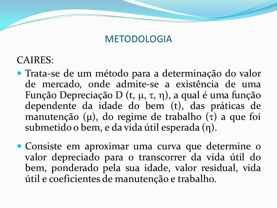 METODOLOGIA CAIRES: Trata-se de um método para a determinação do valor de mercado, onde admite-se a existência de uma Função Depreciação D (t,,, ), a qual é uma função dependente da idade do bem (t), das práticas de manutenção (μ), do regime de trabalho ( ) a que foi submetido o bem, e da vida útil esperada (η).