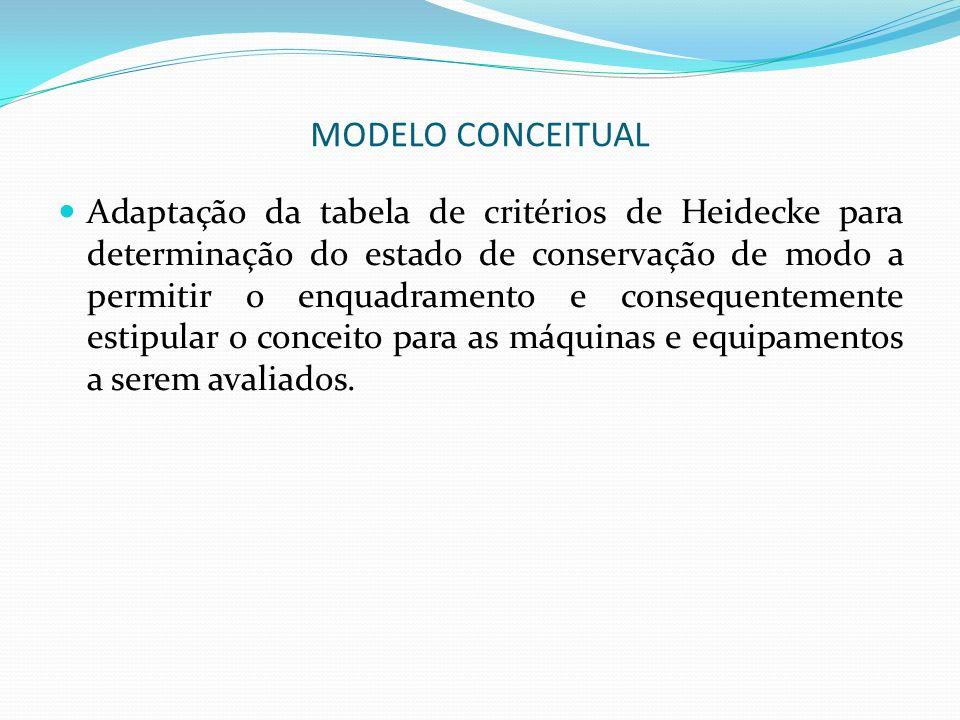 MODELO CONCEITUAL Adaptação da tabela de critérios de Heidecke para determinação do estado de conservação de modo a permitir o enquadramento e consequ
