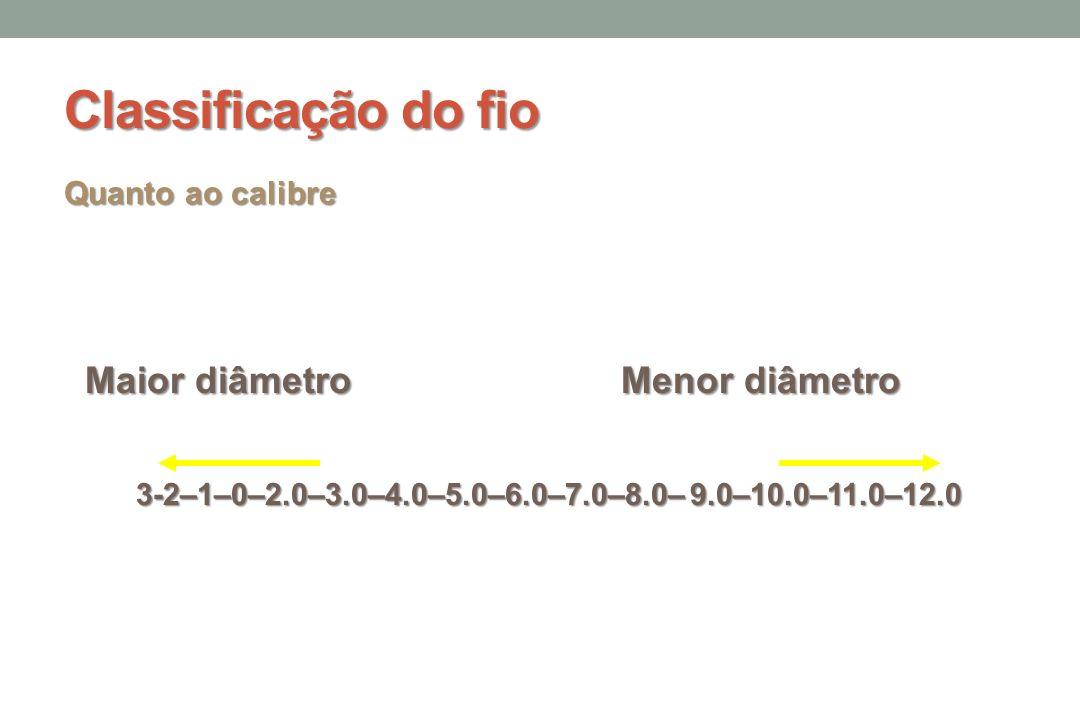 Classificação do fio Quanto ao calibre Maior diâmetro Menor diâmetro Maior diâmetro Menor diâmetro 3-2–1–0–2.0–3.0–4.0–5.0–6.0–7.0–8.0– 9.0–10.0–11.0–12.0