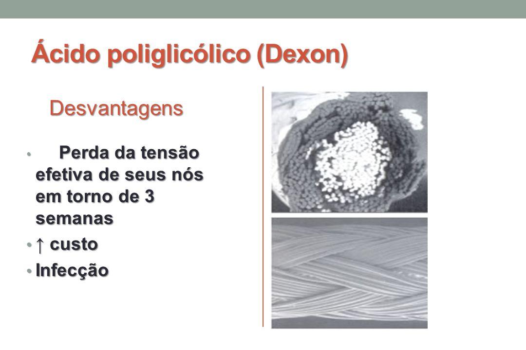 Ácido poliglicólico (Dexon) Desvantagens Perda da tensão efetiva de seus nós em torno de 3 semanas Perda da tensão efetiva de seus nós em torno de 3 semanas custo custo Infecção Infecção