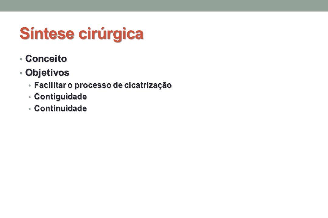 Categute Biológico Biológico Submucosa do int.Submucosa do int.
