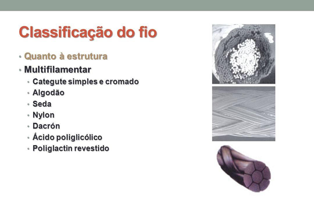 Ácido poliglicólico (Dexon) Vantagens Sintético Sintético multifilamentado multifilamentado Absorvível – 60 a 90 dias Absorvível – 60 a 90 dias Reação inflamatória Reação inflamatória Resistente Resistente