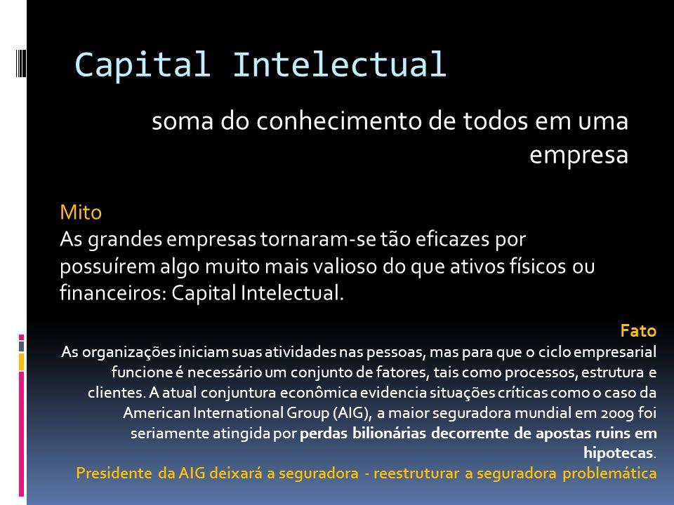Capital Intelectual soma do conhecimento de todos em uma empresa Mito As grandes empresas tornaram-se tão eficazes por possuírem algo muito mais valioso do que ativos físicos ou financeiros: Capital Intelectual.