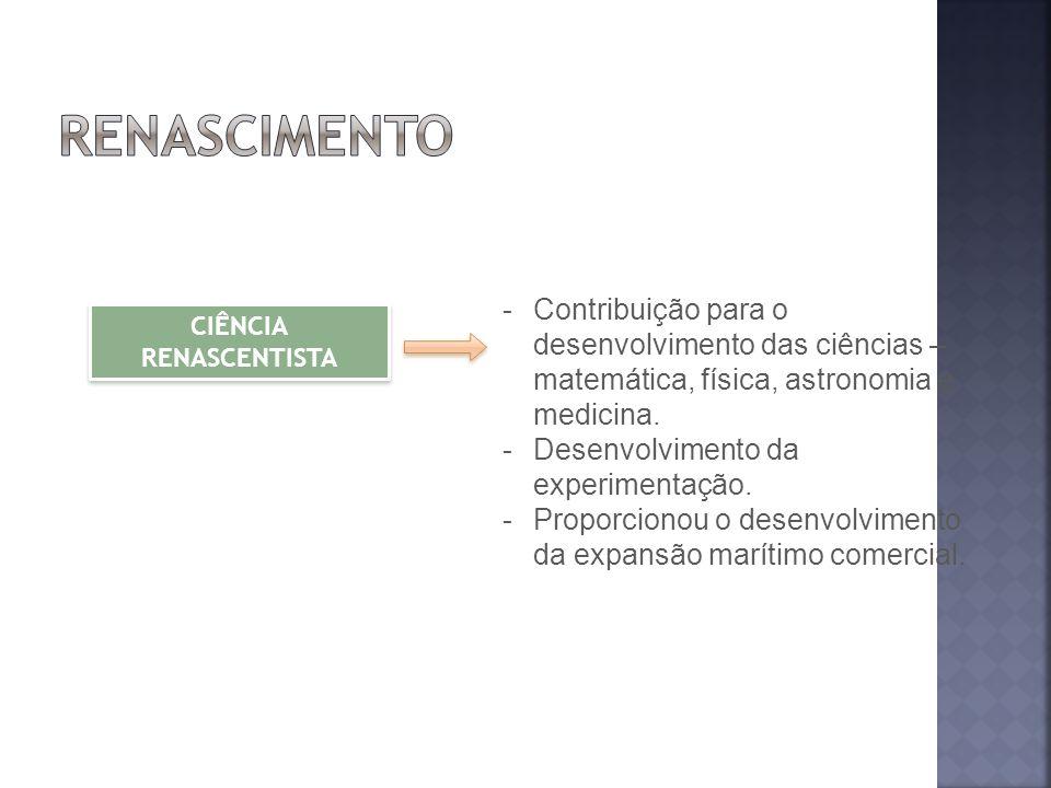 CIÊNCIA RENASCENTISTA -Contribuição para o desenvolvimento das ciências – matemática, física, astronomia e medicina.
