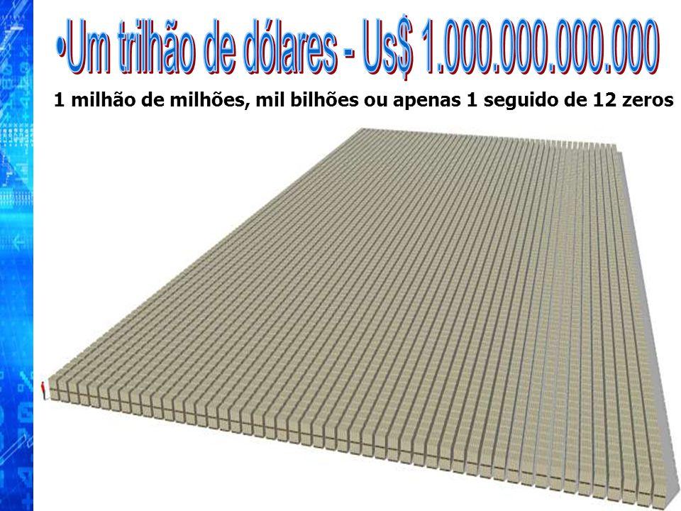 1 milhão de milhões, mil bilhões ou apenas 1 seguido de 12 zeros