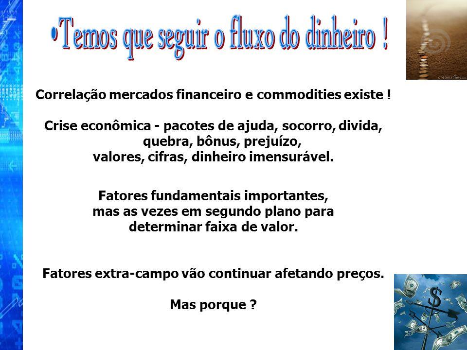 Correlação mercados financeiro e commodities existe ! Crise econômica - pacotes de ajuda, socorro, divida, quebra, bônus, prejuízo, valores, cifras, d