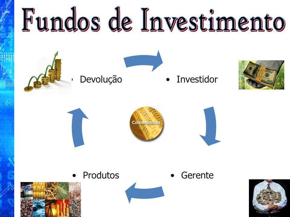 Investidor GerenteProdutos Devolução